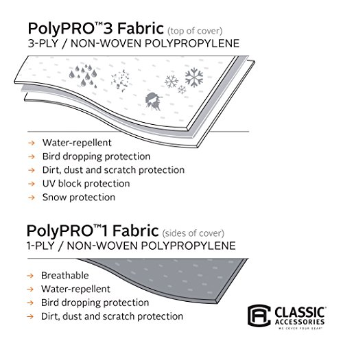 Classic Accessories OverDrive PolyPro 3 Deluxe Class B RV Cover, Fits Up To 23' RVs by Classic Accessories (Image #5)