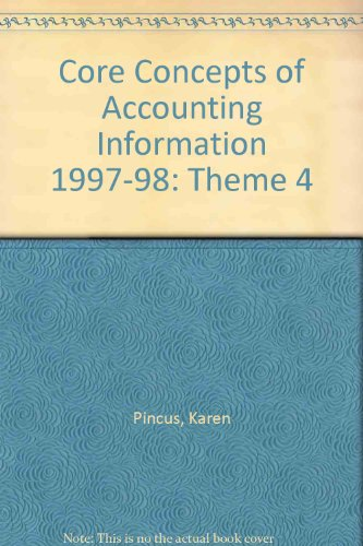 Core Concepts of Accounting Information 1997-98: Theme 4