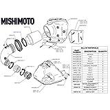Mishimoto MMAI-SUP-20 Performance