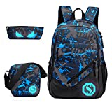 Backpacks For Boys Review and Comparison