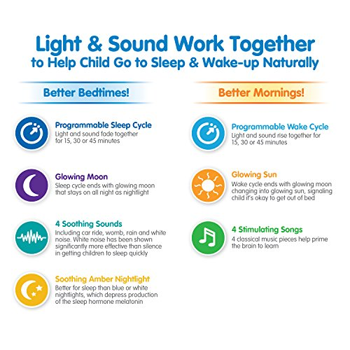 NUK Natural Sleep System Sound and Light Machine by NUK (Image #7)