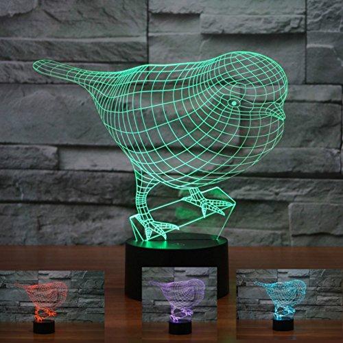 3D Robin Birds Night Light 7 Color Change LED Table Desk ...