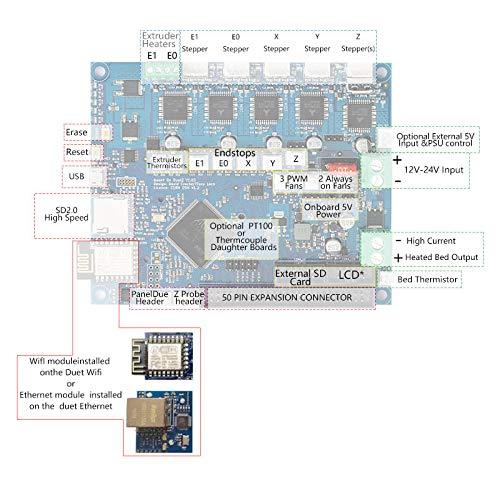 Adealink Controller Board Duet WiFi V1 03 Advanced 32bit Processor Parts 3D  Printer