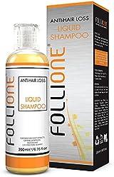 Hair Loss Shampoo For Men & Women - Dermatologically Tested - Hair Growth, Stop Hair Loss - Stimulate Hair Re-growth - Dandruff and Scalp Anti-Aging Treatment 200ML