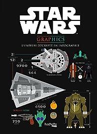 Star Wars graphics: L'univers décrypté en infographie par Virgile Iscan
