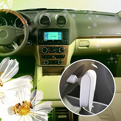 Air Purifiers - Portable White Power Saving Auto Car Fresh Air Purifier Oxygen Bar Ionizer - Permanent Sharp Amazon 1512hh Mini New Filter Work 100 With