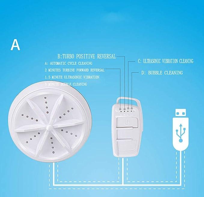 Mini Lavadora de Turbina Ultrasónica USB Portátil Pequeña Viaje ...