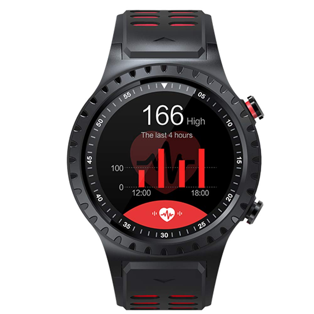 Amazon.com: MFWFR Smartwatch,GPS Tracker Anti-Lost Smart ...