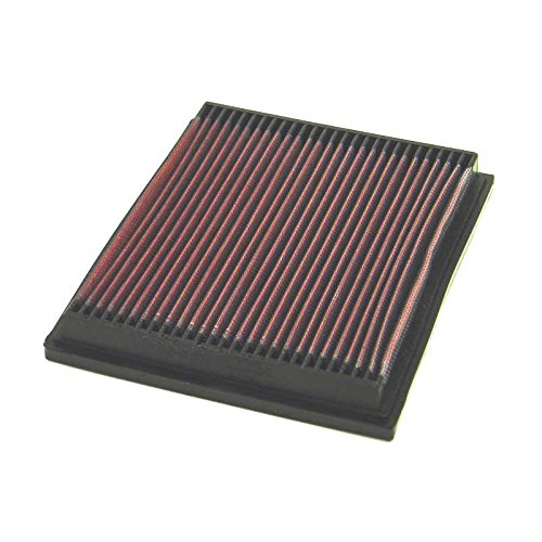 K&N 33-2117 High Performance Replacement Air Filter