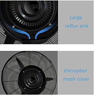 Ventiladores Industriales Ventilador Industrial de Pared ...