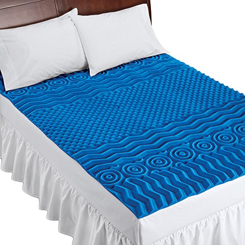 (Deluxe Cooling Mattress Pad Topper with 7 Zone Support Construction - Made in USA, Blue, Twin - Made in The USA)