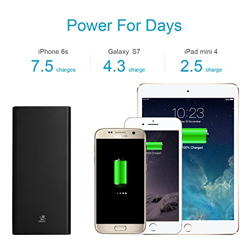 20000mAh Portable Charger, iXCC Power Battery Pack 3.4A Output 2-Port Power Bank (2.0 A Input, Dual ChargeWise 2.0 USB Ports Li-polymer Battery) Portable Battery Charger for iPhone, iPad, Galaxy-Black