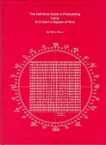 The Definitive Guide to Forecasting Using WD Gann's Square of Nine