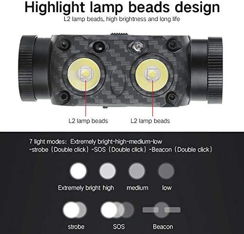 2000 l/úmenes Linterna Frontal con 2 x XML-L2 LED//Sensor de Movimiento Linterna de Cabeza para Correr Pesca Camping BESTSUN Linterna Frontal LED Recargable