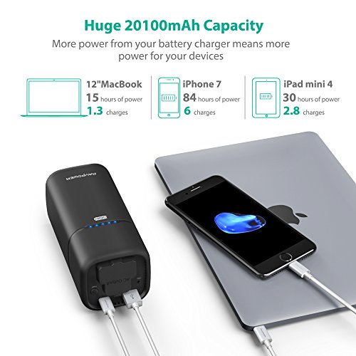 RAVPower 20100 AC handheld Charger 20100mAh 65WMax engineered in AC Outlet wide-spread ability Bank and leisure Charger Type C Port USB iSmart Ports 19V 16A DC insight For MacBook Laptops Smartphones External Battery Packs
