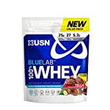 USN BlueLab 100 Percent Whey, 2 Pounds, Wheytella Review