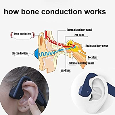 Wireless Bone Conduction Headphones with Microphone Sports open ear earbuds