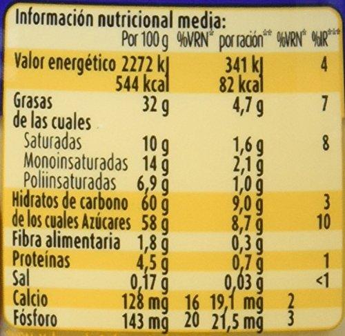 Nocilla - Doble Crema de Cacao y Leche, 200 g - [Pack de 3]: Amazon.es: Alimentación y bebidas