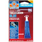 Thread Locking Adhesives