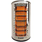 32000 BTU Propane Infrared Cabinet Heater,Thermablaster Stainless Steel