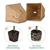 ANGTUO Seed Starter Peat Pots Kit for Garden