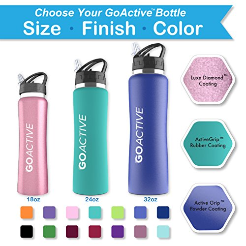 Stainless Steel Insulated Water Bottle with flip straw. H2O Sports drinking bottle is BPA Free, Eco Friendly, Good for Kids, and keeps ice over 24 hour (Black- Powder Coated, 32 oz)