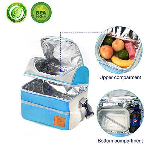 Insulated Lunch Box- Cooler Bag-Picnic and Travel Tote-Stiff Bottom, Best 2 Way Zipper Closures, Adjustable Shoulder Strap (Blue)