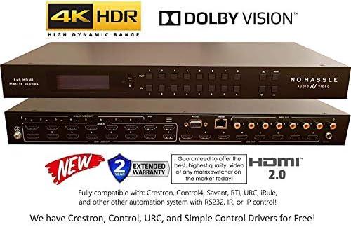 HDMI CEC Matrix - Configuration - Home Assistant Community
