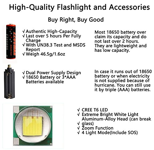 Brightest Headlamps Flashlight,with Rechargeable Lithium Battery,COSOOS Zoomable 4-Mode Work Head Flash Lights,LED Headlamps for Hardhat,Working,Helmet,Support AAA Battery by COSOOS (Image #9)