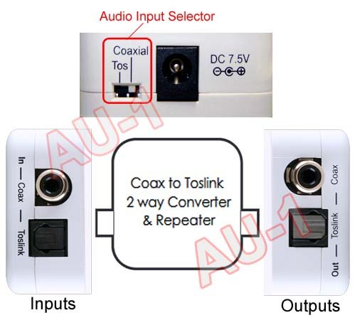 2-Way Digital Audio Format Converter Switcher + Repeater Function