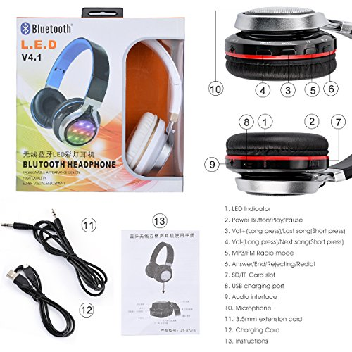 Aita BT816 Auriculares Bluetooth De Diadema Plegable, Cascos ...