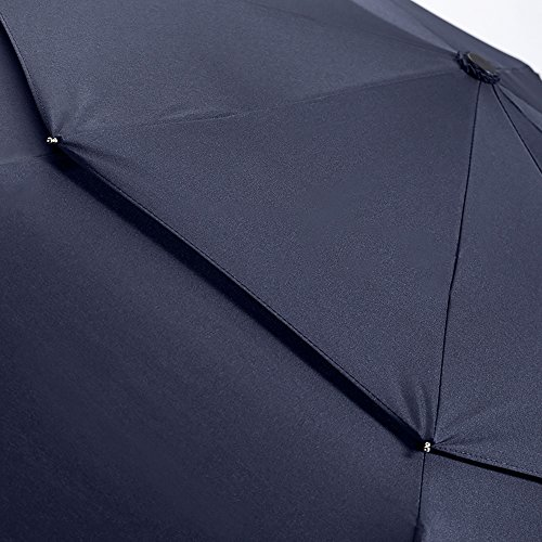 Buy quality umbrella