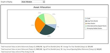 Amazon.com: WealthTrace Retirement Planner (Advanced Version) for ...