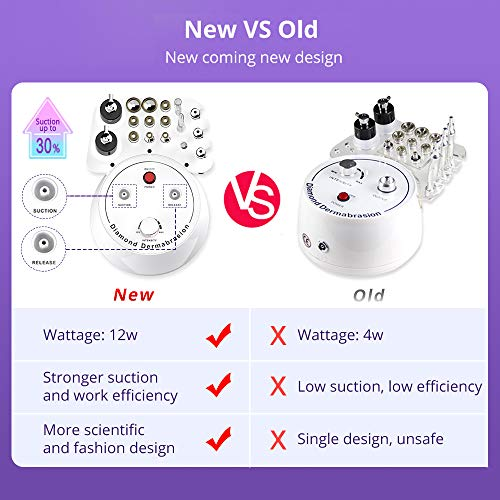 UNOISETION Diamond Microdermabrasion Machine, 3 In 1 Diamond Dermabrasion Machine Professional for Facial Peeling Skin Care, [Suction Power: 67-68 cmHg], Home Microdermabrasion with Spray Bottles
