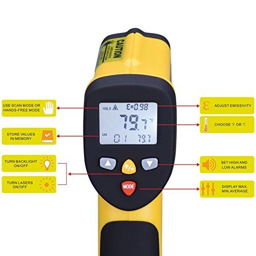Ir Thermometer Gun Tensun Digital Dual Laser Temperature