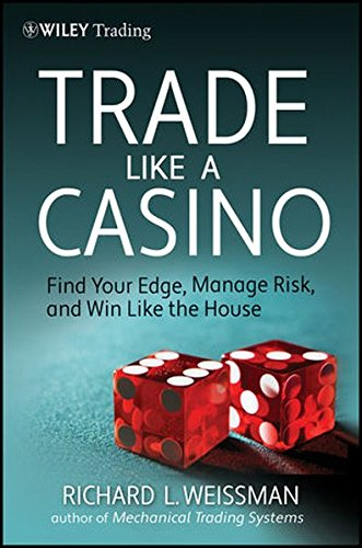 Casino trading algorithms hooters casino hotel