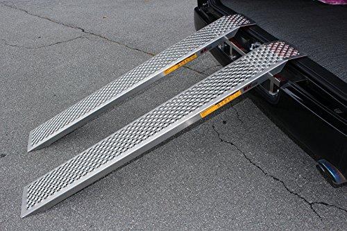 ミニモト アルミ製スロープブリッジ ストレートタイプ B076LQ46F2