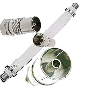 SC - Prolongador de cable de antena para paso en ventana, conector coaxial F a antena macho y conector coaxial F a antena hembra (100/200 Hz), color blanco