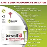 Terrasil Wound Care Ointment - 3X Faster