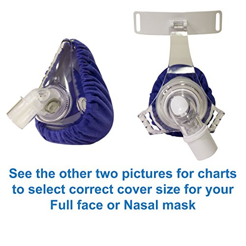 CPAP Mask Liners – Reusable Comfort Covers (#7590)