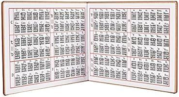 B Baosity Guitarra De 6 Cuerdas Libro De Acordes Libro De Progresiones Guía Del Compositor Enseñanza: Amazon.es: Instrumentos musicales