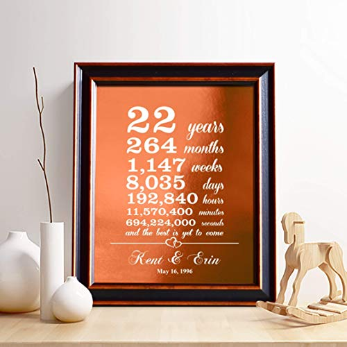 Personalized 22nd Copper Anniversary Gift for Him or Her,22 Years.and Counting Copper Print, Gifts for Husband and Wife, 22 Years Together