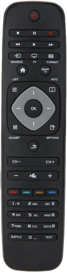 Nuevo Control Remoto de TV Inteligente Control Remoto de TV de Repuesto para Philips 24225: Amazon.es: Hogar