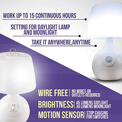 Cordless Night Light - Motion Sensor LED Battery Powered Lamp Small for Desk, Perfect Portable Battery Home Use
