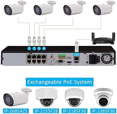 CTVISION UltraHD 5MP 2.5X1080P Home Business Security Camera System,8-Channel PoE Video Security System 2TB ,6pcs 5MP Outdoor Waterproof Nightvision 4X Zoom Motorized Auto Focus Bullet PoE IP Camera