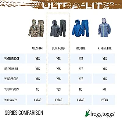FROGG TOGGS Men's Ultra-Lite2 Waterproof Breathable Rain Jacket: Clothing