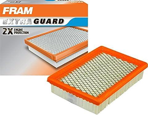 FRAM CA3559 Extra Guard Flexible Panel Air Filter - Rampage Air