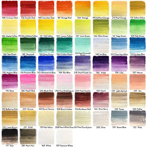 Arteza Gouache and Metallic Acrylic Colors Bundle