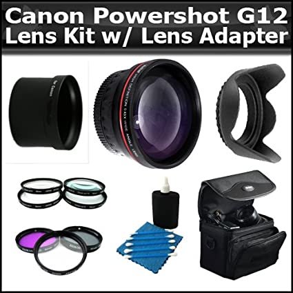 Review Lens Kit For Canon