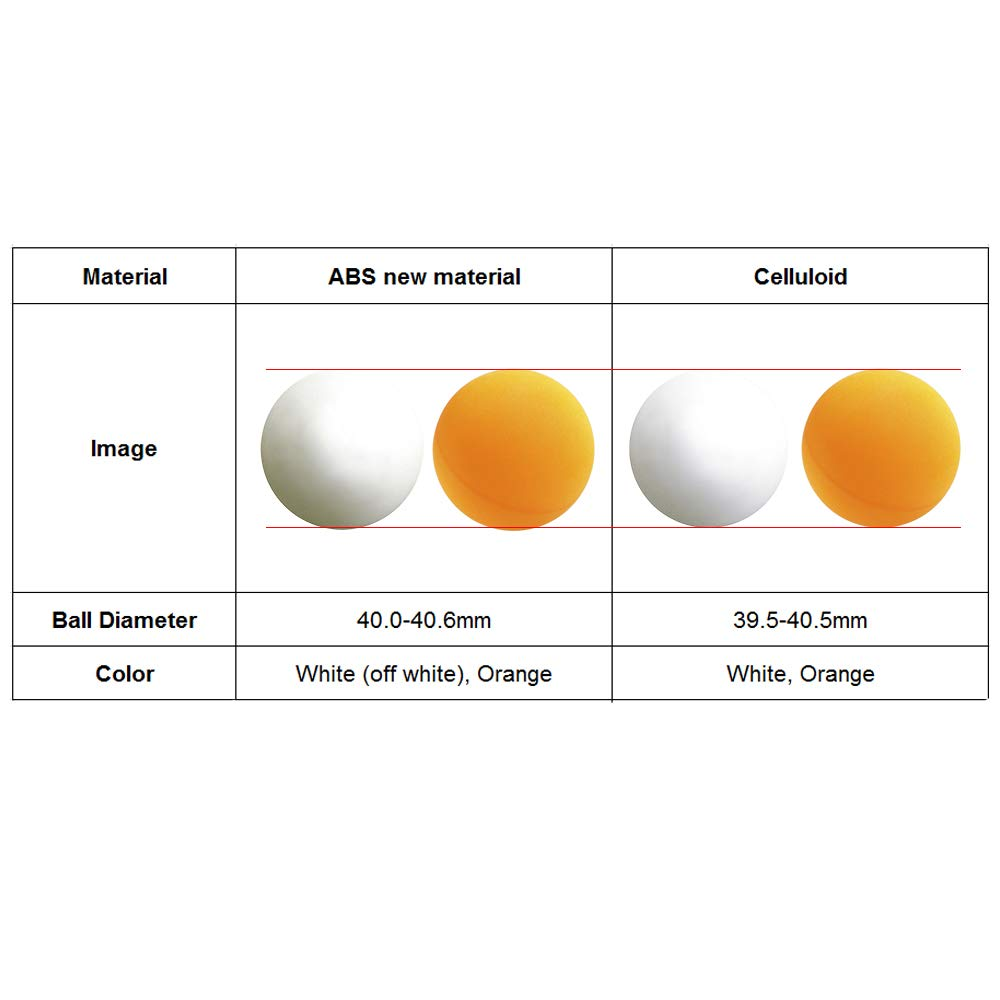 GOGO 1440 Pieces Table Tennis Balls for Professional Training